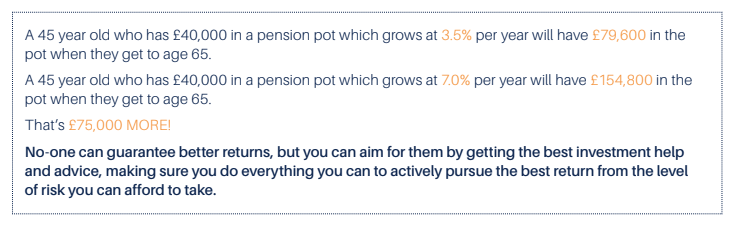 pension pots chart