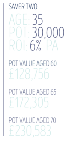 Pension saver example