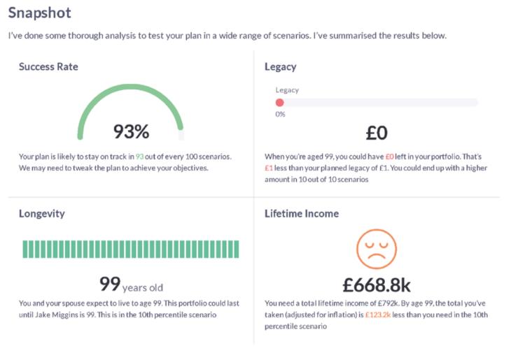retirement income scenarios