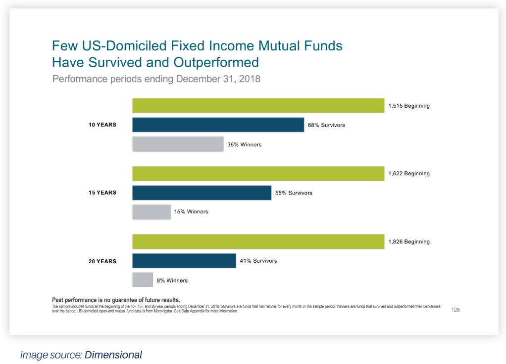 Fixed_income_mutual_funds