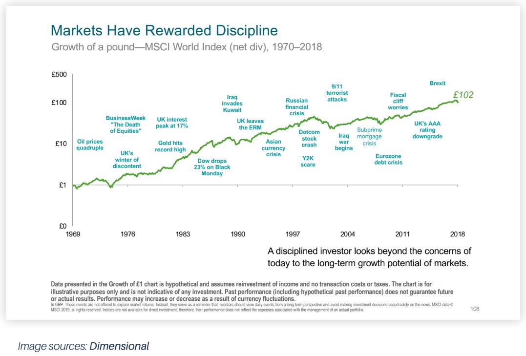 Markets_have_rewarded_discipline