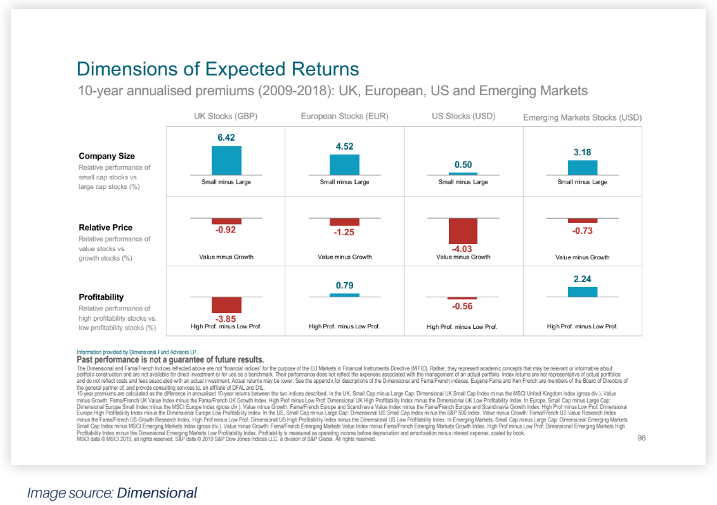 dimensions_of_expected_returns