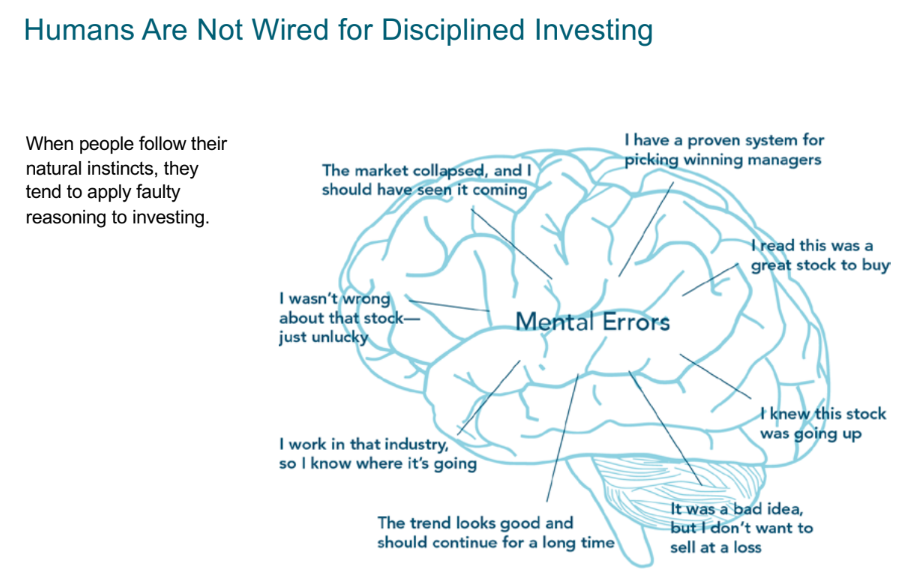 humans_aren_t_wired_for_disciplined_investing