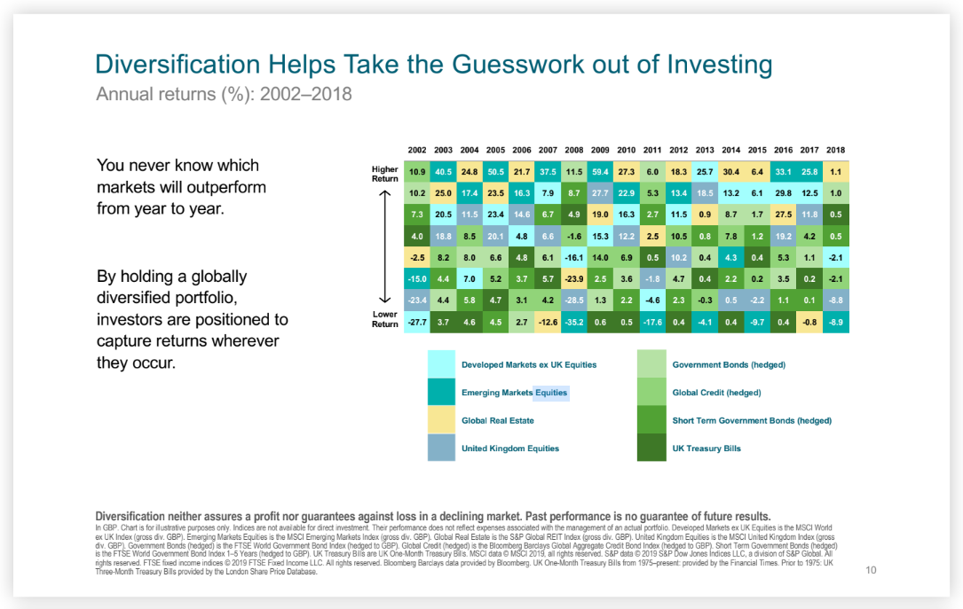 investing_and_diversification