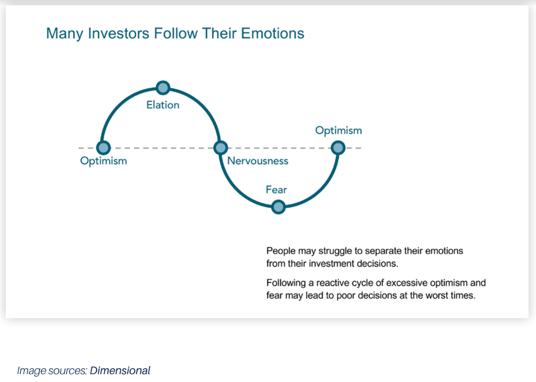 investors_and_emotions