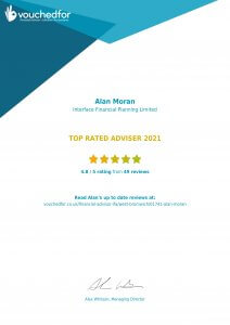Top Rated Financial Adviser Certificate