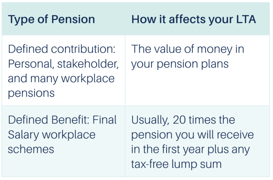 chart with types of pensions and LTA