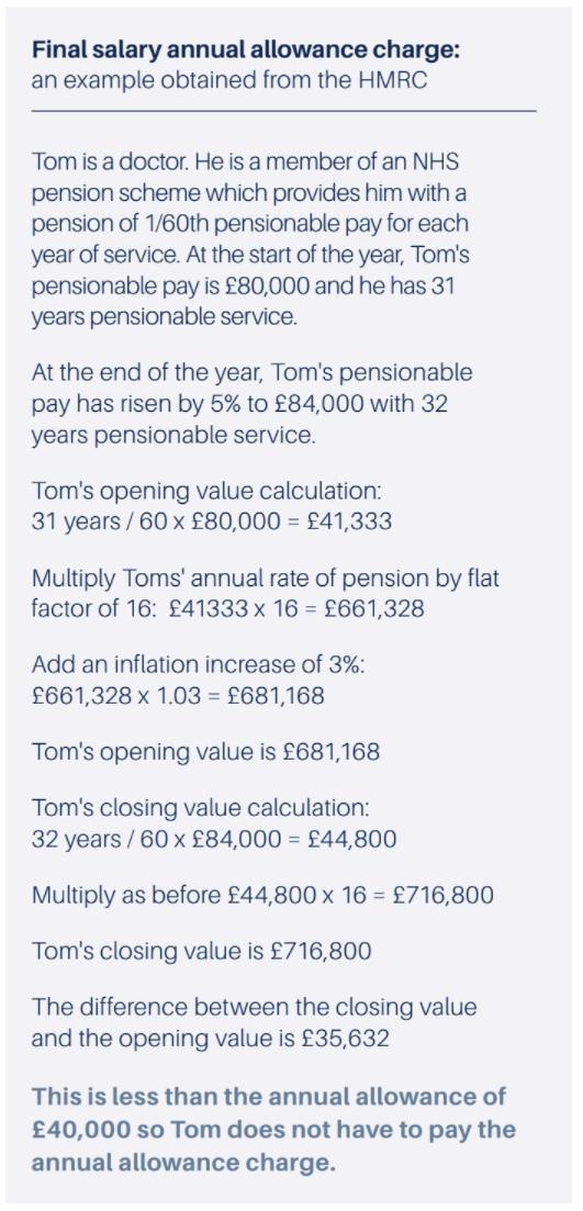 final salary annual allowance charge