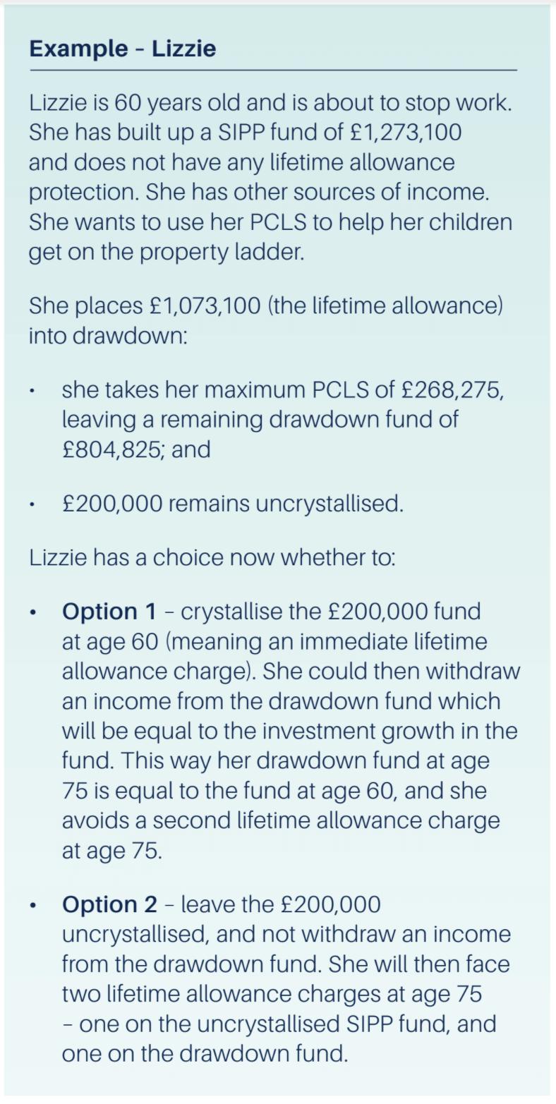 Example breakdown of pension option