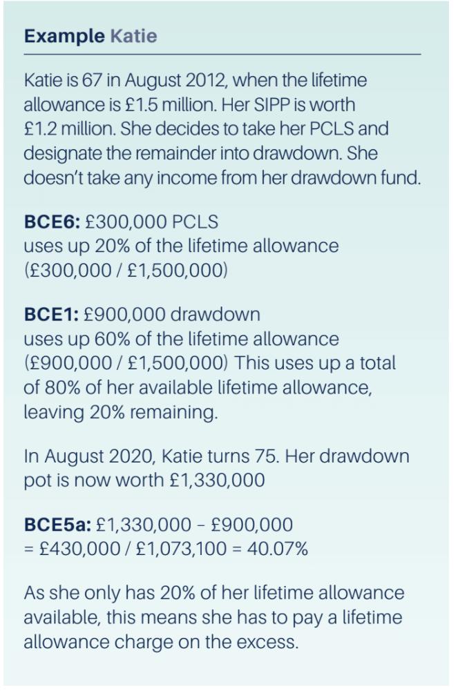 second drawdown bce example